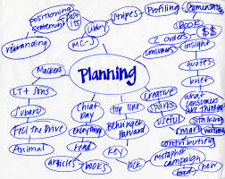 Top 10 Fundraising Planning Tips